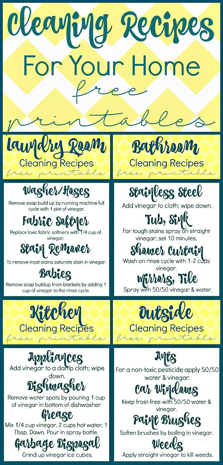 {free printables} Cleaning Recipes with vinegar for your home at sewlicioushomedecor.com