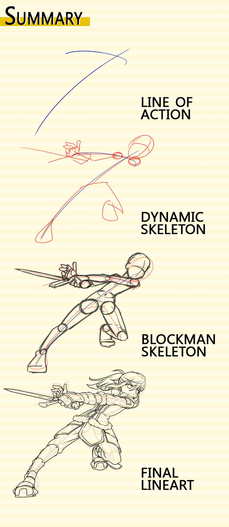 Dynamism: Lines of Action, Dynamic Skeletons and the Counterpose | World Manga Academy