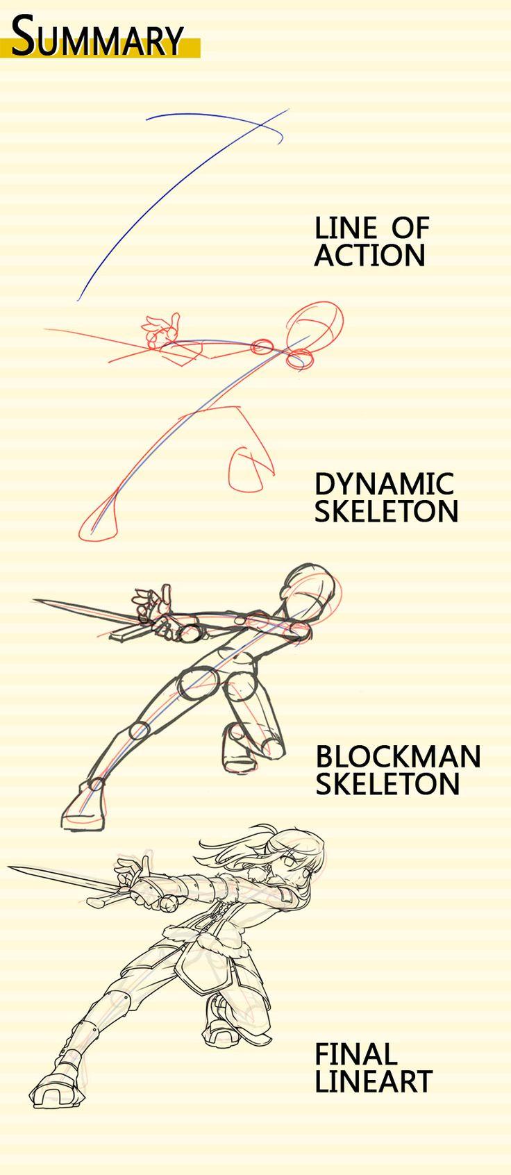 Quatro Estágio De Um Desenho Dinâmico
