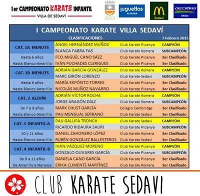 Ganadores 1er Campeonato de Karate Infantil