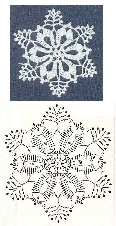 Padrões livres de maravilhosos flocos de neve de crochê, para ...