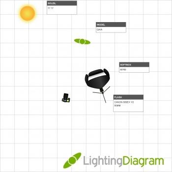 lighting diagram builder house wiring diagram symbols u2022 rh maxturner co lighting diagram maker lighting diagram or uss enterprise starship