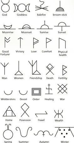 some celtic symbols and their meanings I wish I could get a massive book of all of them lol ;)
