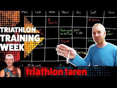 6c1d41200a0 My new HALF-IRONMAN 70.3 triathlon training plan OVER A WEEK - YouTube