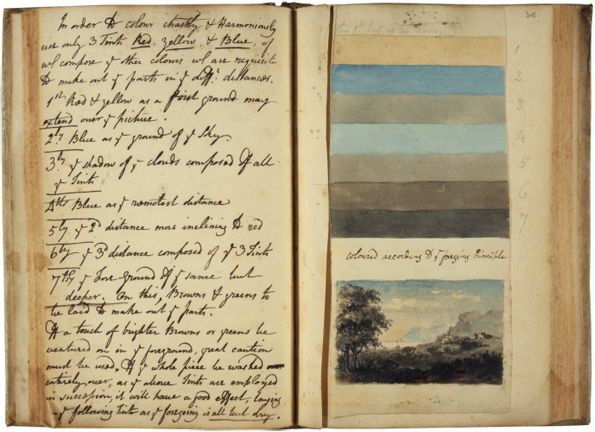 A personal color atlas from British artist William Gilpin (1724-1804). His sketchbook titled Hints to Form The Taste & Regulate Ye Judgement in Sketching Landscape is from 1790.