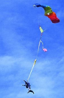 11 Best Images About Skydiving Safety On Pinterest