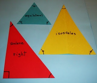 Interior Angles of a Triangle Experiment