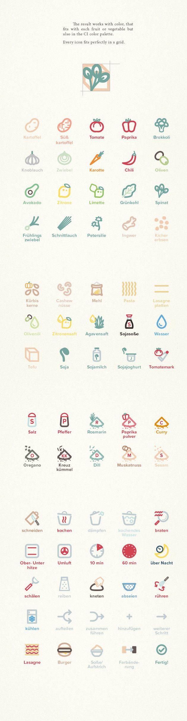 Speechless Cookbook – Ein Kochbuch ohne Text | KlonBlog
