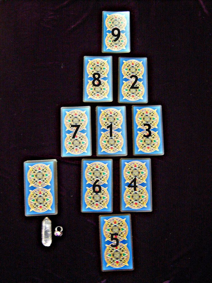 17 Best Images About Tarot Spreads On Pinterest