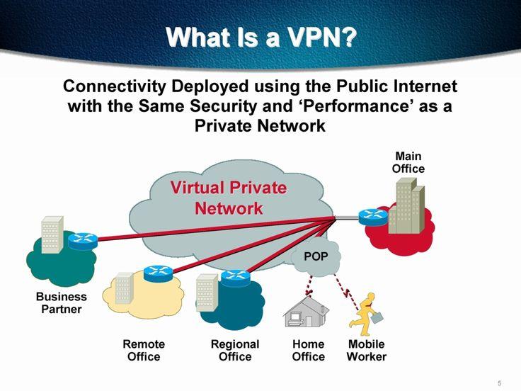 Πόσο ασφαλή είναι τα VPN ή Virtual Private Networks -  Στην ιστοσελίδα της, η εταιρεία Private WiFi πουλάει εικονικά ιδιωτικά δίκτυα που λέει μπορεί να σταματήσουν τις κυβερνητικές υποκλοπές. «Δεν θέλετε να γνωρίζει η κυβέρνηση τι κάνετε; Τότε, ήρθε η ώρα να πάρετε ένα VPN», αναφέρει λ