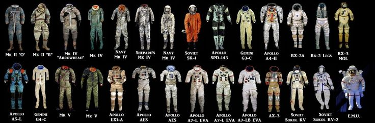 Des combinaisons spatiales de plusieurs pays, la plupart ayant été utilisées, dans leur ordre chronologique.