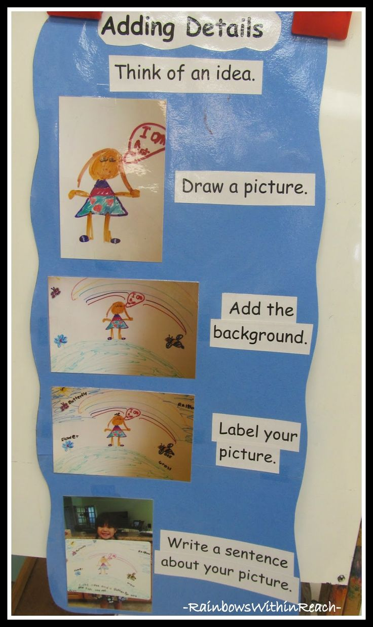 Adding Details Anchor Chart from Author Visit EXCELLENCE via RainbowsWithinReach
