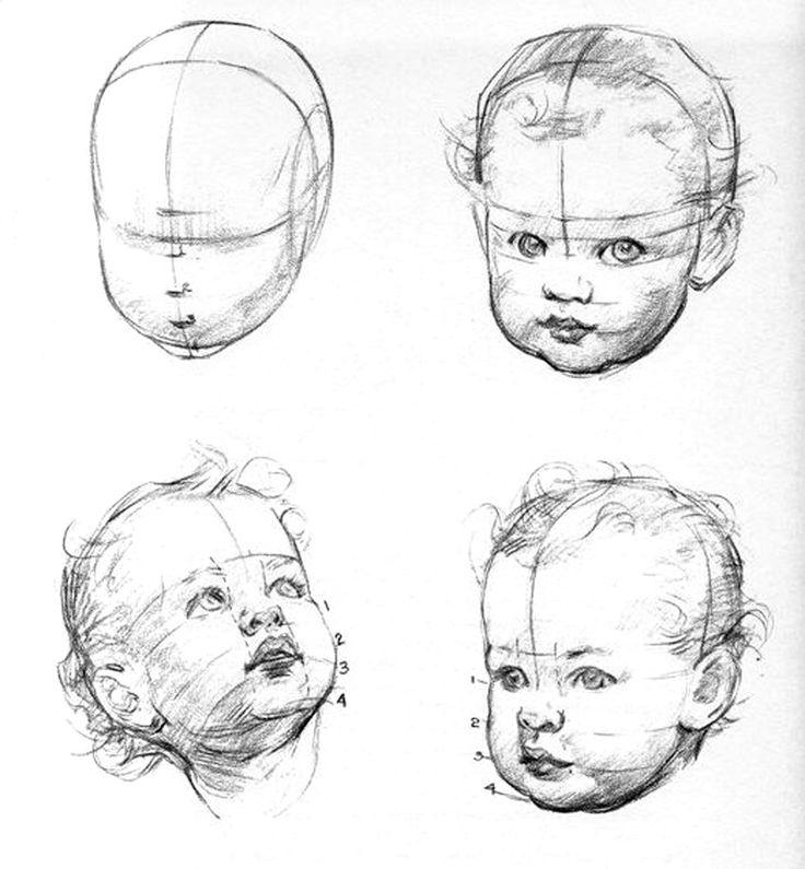 Visages d artiste dessines dessin visage enfant pin croquis dessin visage enfant atelier - Comment dessiner un enfant ...
