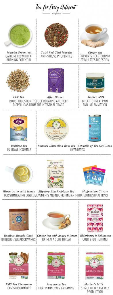 A Holistic Nutritionist's Guide to Medicinal Teas | http://helloglow.co/medicinal-teas/
