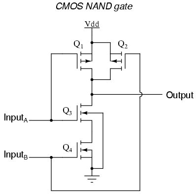 cmos nand gate electronics basics pinterest gates. Black Bedroom Furniture Sets. Home Design Ideas