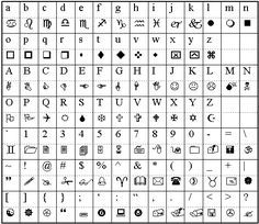 wingdings character letter chart