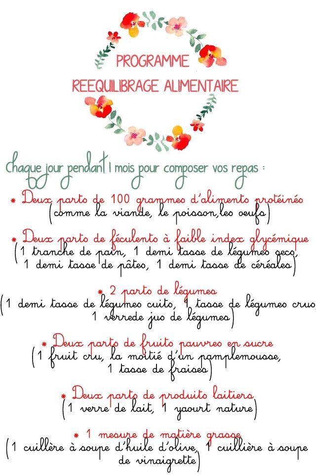♡ SLIMMING CHALLENGE, AUF DEM WEG ZUR LEBALANZIERUNG VON LEBENSMITTELN ♡ | Marions Blog in Bordeaux: Modeblog in Bordeaux, Lifestyle, Trendblog, Fotos, Reisen,   – Auurianay