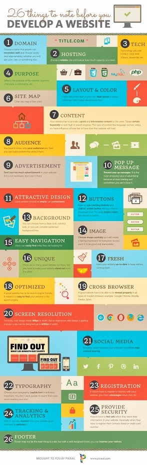 33 best Website Design images on Pinterest Website designs, User - copy api blueprint hypermedia