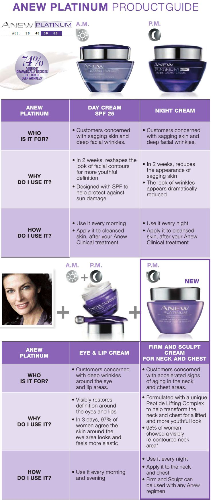 PRIZE GIVEAWAY: One winner will be selected on Mother's Day for our new, ANEW PLATINUM FIRM AND SCULPT Cream for Neck and Chest. Click on picture and be redirected to my Avon Business page.  Like and Share the Mother's Day Giveaway.