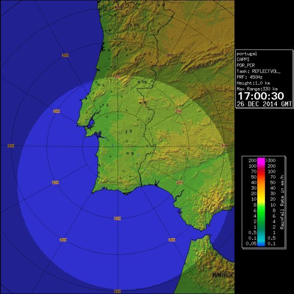 Imagem Radar