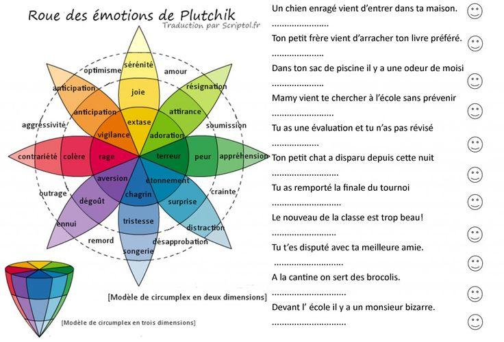 ECM: Travail sur les émotions autour de Vice Versa et de la Fleur de Plutchik   BLOG de Monsieur Mathieu GS CP CE1 CE2 CM1