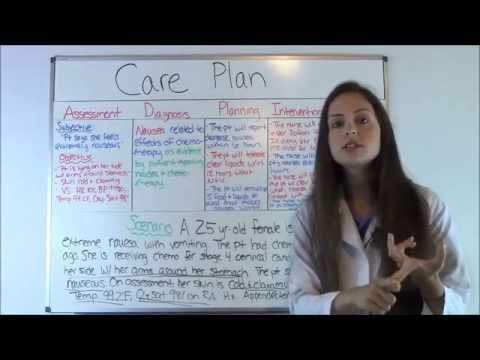 Nursing Care Plan for Dehydration, Fluid Volume Deficit, GI Bleed, Hemorrhage, Hypotension, Abdominal Pain