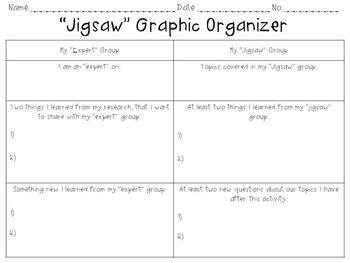 """Jigsaw Method"" of splitting students up into collaborative groups to teach each other the material as well as ""expert"" groups so they master one part and teach it to the other kids!"