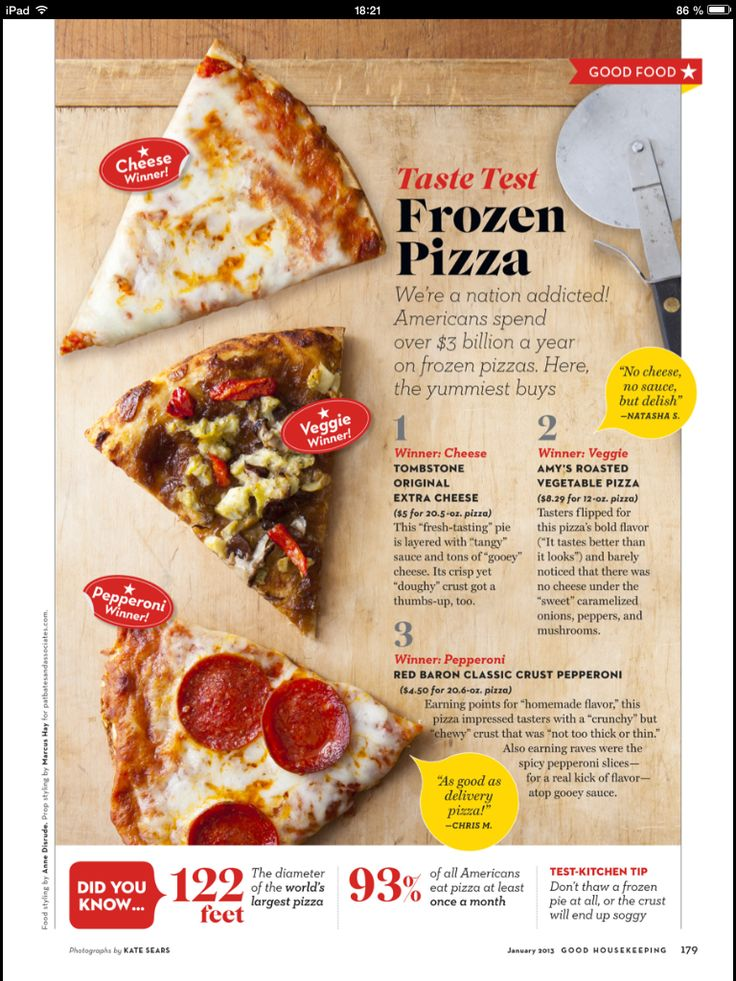 230 best digital magazines food images on pinterest canning good food tablet magazine more on magpla forumfinder Gallery