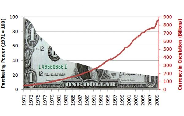 the impact of a dollar depreciation Depreciation of rupee is good, so long as it is not volatile  home trends impact of rupee depreciation on indian economy trends impact of rupee depreciation on indian economy by  hence, making the us dollar stronger against the other currencies including the indian rupee, at least in.