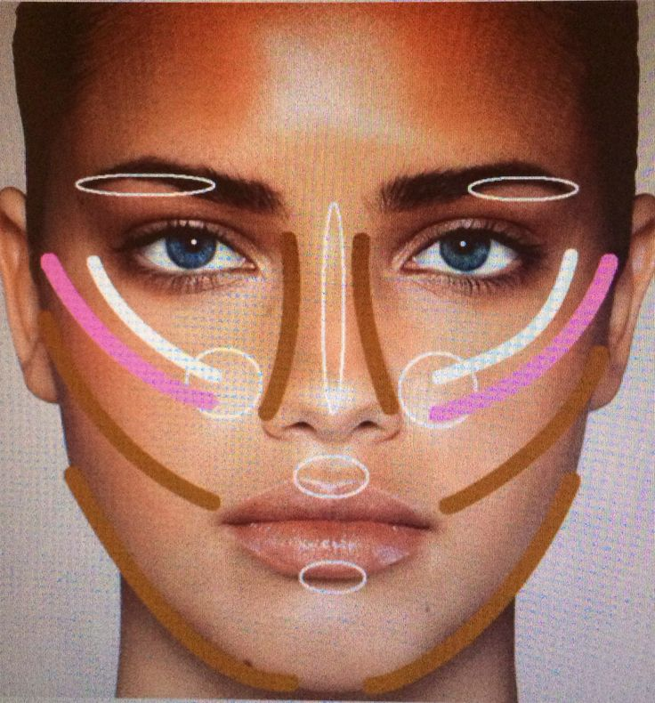 How to contour your face like a celebrity | Hair, Nails ...