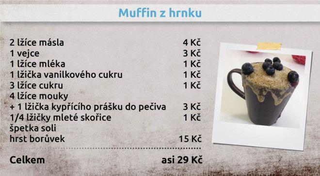 Recepty Ládi Hrušky - Muffin z hrnku