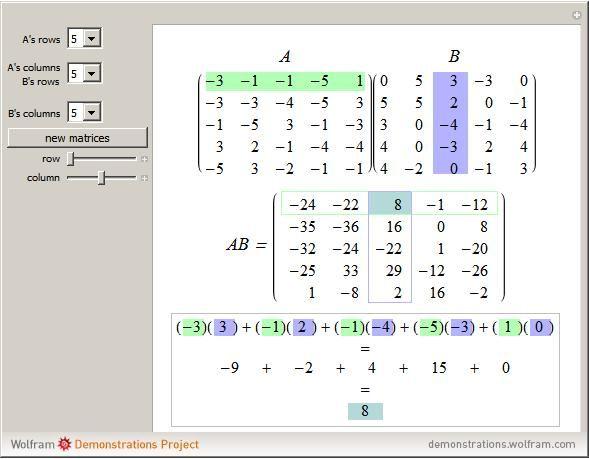 Wolfram Demonstrations Project: Matrix Multiplication