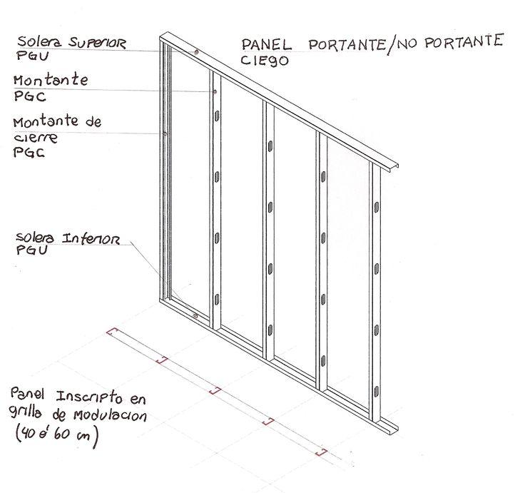 CONSTRUCCIONES: PANELES