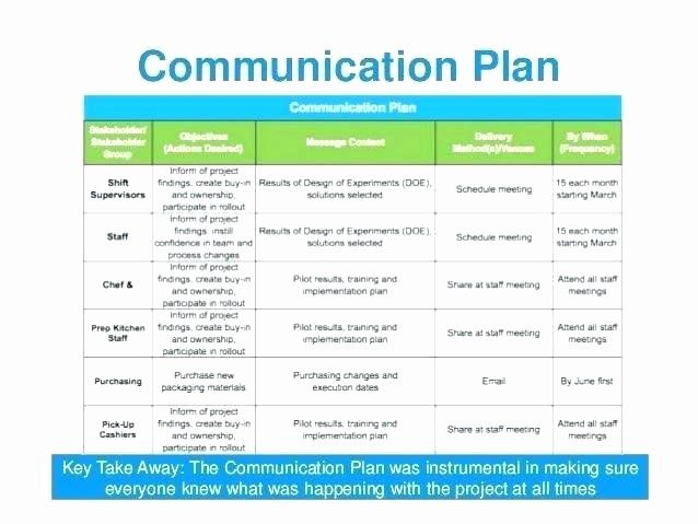 Pin On Simple Succession Plan Templates