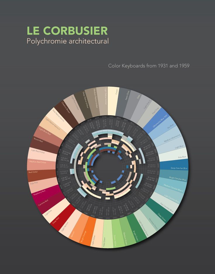 Le Corbusier Color Palette on Behance