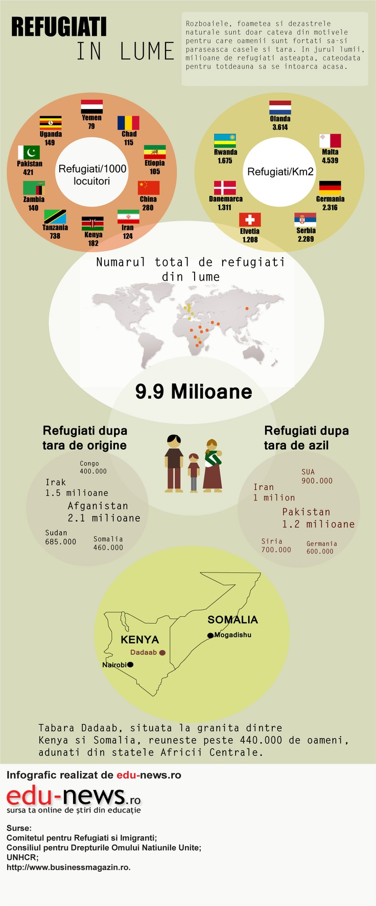 Războaiele, foametea  și dezastrele naturale sunt doar câteva din motivele pentru care oamenii sunt forțați să-și părăsească casa și țara.