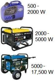 Portable Generator Guide