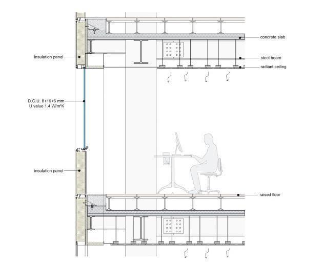Nella facciata con esposizione a Nord, l'applicazione di involucro assume la chiusura protettiva, isolata e opaca, soprattutto verso i venti invernali, costituita dalla vetrazione e dai pannelli spandrel termoisolanti.