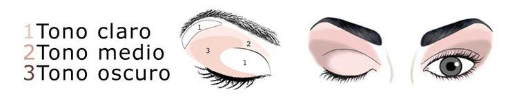 tecnica de maquillaje de ojos
