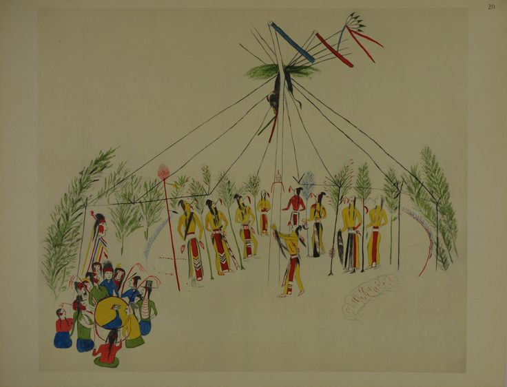 Description: A rare calotype and pochoir print of a Sioux Indian painting on muslin that depicts the ceremony of the Shoshone Sun Dance.