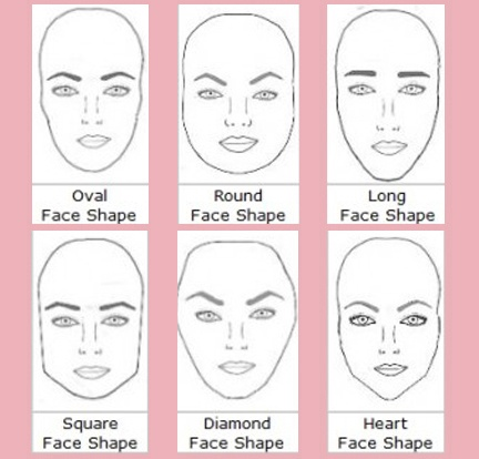 Perfect eyebrow shape diagram 70 best images about face shape diamondround on ccuart Choice Image