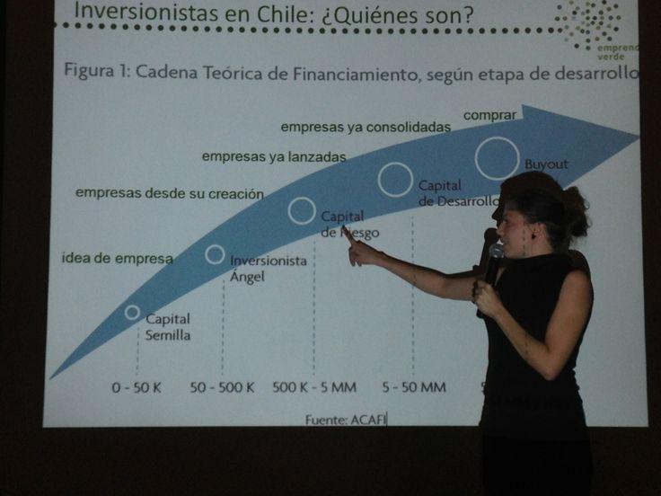 Imagen de Seminario Modelos de Negocios Sustentables en Valparaíso (©Emprendo Verde)