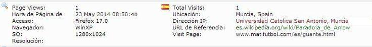 Universidad Catolica San Antonio, Murcia. Murcia, Spain  http://www.ucam.edu/