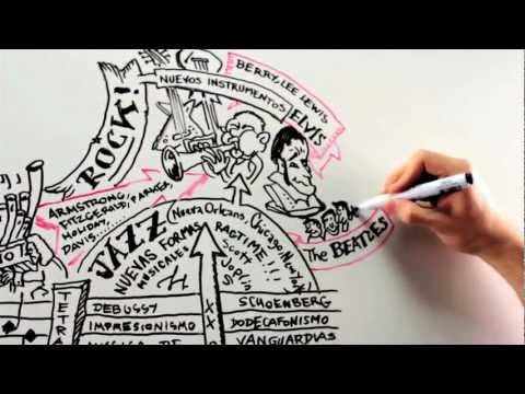 A history of western music illustrated on a whiteboard while example clips play