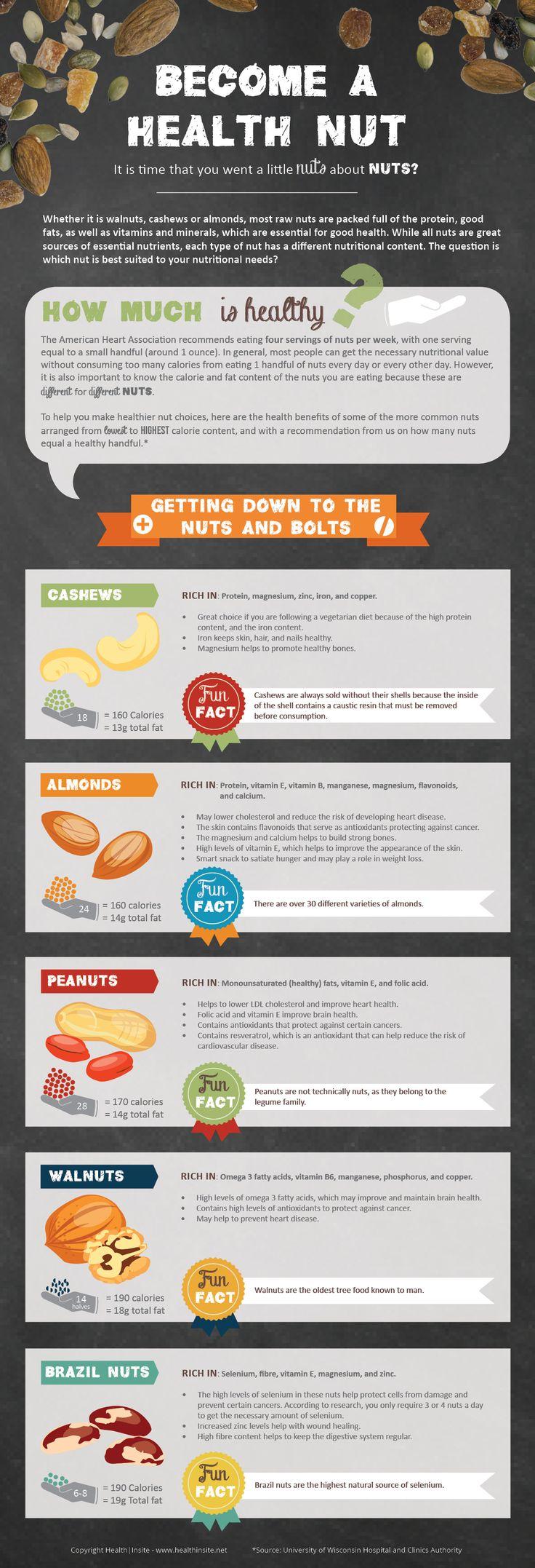 Become a health nut!