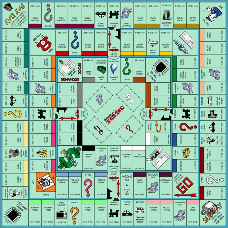 17 Best Images About Mega Diy Board On Pinterest: This Is A Mash Up Of Monopoly, Super Add-On Monopoly And