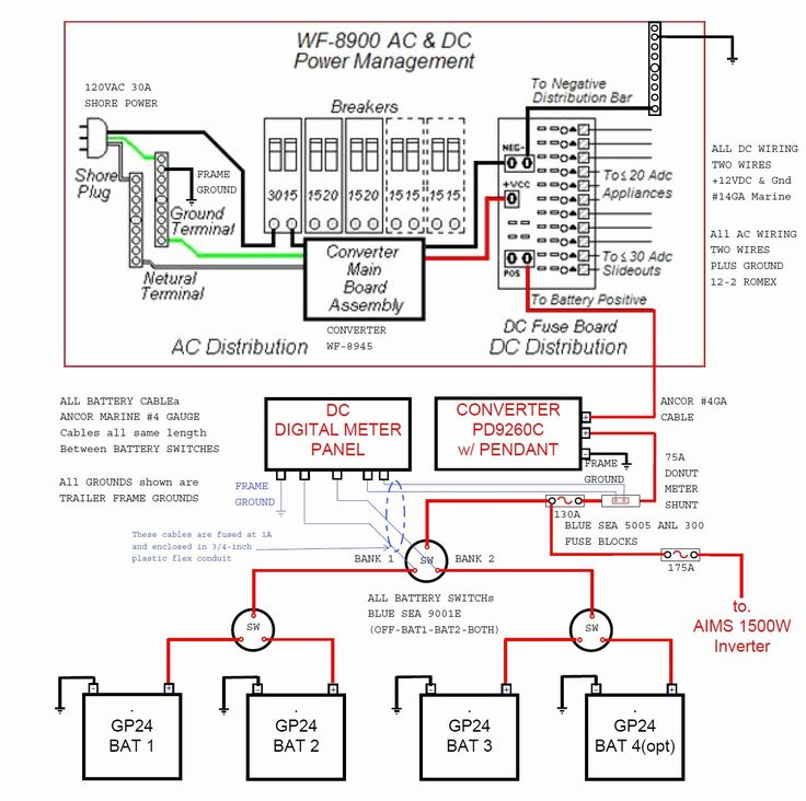 50 Amp Rv Outlet Wiring Diagram In 2020