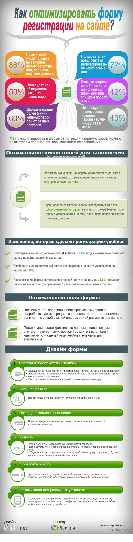 Как оптимизировать форму регистрации на сайте? http://www.seonews.ru/analytics/kak-optimizirovat-formu-registracii-na-saite/