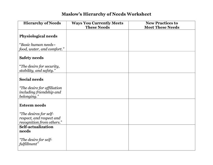 Maslow s Hierarchy of Needs Worksheet | Solution focused ...