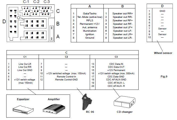 Vw Car Radio Stereo Audio Wiring Diagram Autoradio Connector Wire Installation Schematic Schema